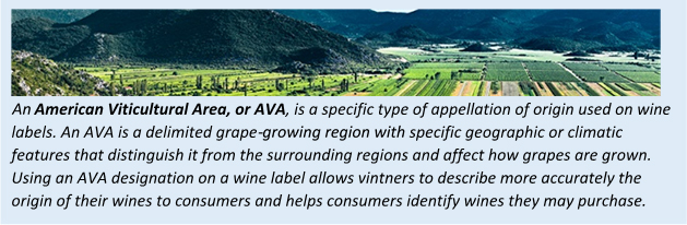 Graphic of AVA proposals.